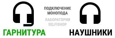 Проверка монопода и селфи палки - иконка гарнитуры